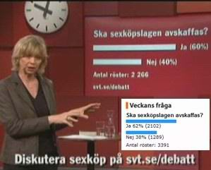 Swedes oppose criminalisation of clients